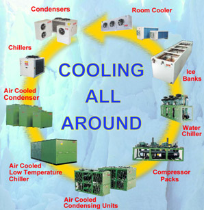 Refrigeration Packages